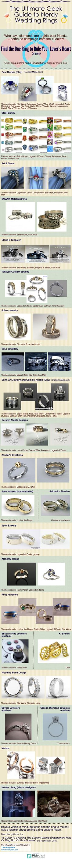 Nerd engagement rings & geeky wedding bands...this list of 50+ rings shows you where to buy the one ring to rule your lover's heart!