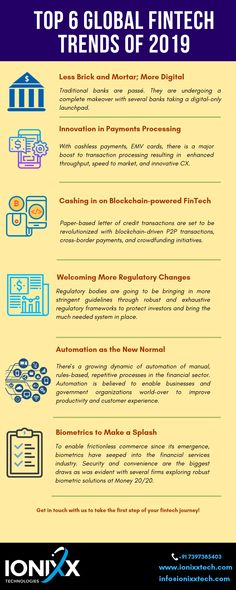 """A popular term """"FINTECH""""-combo of the two words financial and technology, is showing a speedy growth. Have you ever thought about the reason behind this pace? Know more about the booming trends of this industry! Marketing Plan, Media Marketing, Digital Marketing, Business Planning, Business Tips, Future Of Banking, Business Plan Presentation, Investing Apps, Minding Your Own Business"""