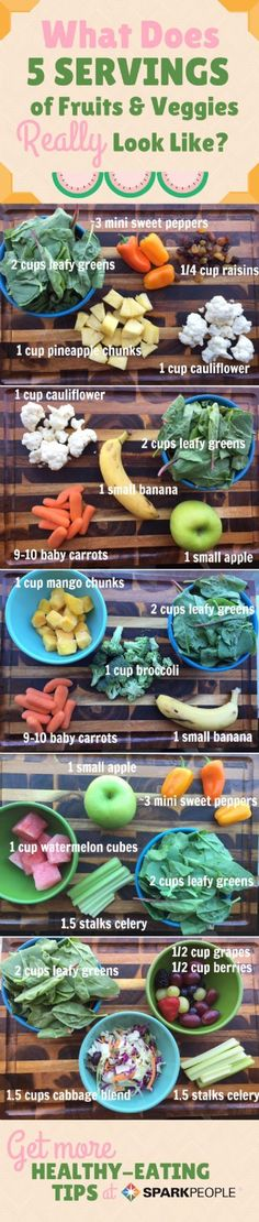 What does 5 servings of fruits and veggies look like? See some examples here of what that looks like to get a better idea of what the minimum you should be eating daily!