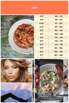 Smelly Weight Loss Plan Motivation #TFLers #DietPlanCleanEating kardashian diet plan
