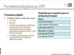 Formation éligible au Compte Personnel de Formation CPF