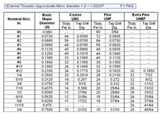 PROTO J5018M 3//8 Dr Overall 2-3//4 L 12 Pts Socket