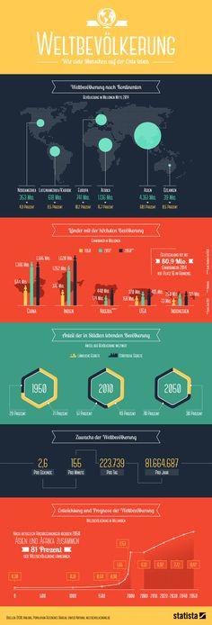 Infografik: Weltbevölkerung - Wie viele Menschen auf der Erde leben | Statista