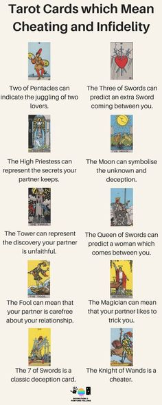 The top Tarot cards which mean cheating and infidelity in readings for beginners! If you're performing love, relationship and romance readings, this illustration can give you tips. Deck is the Rider Waite Tarot with The Moon, The High Priestess, The Fool What Are Tarot Cards, List Of Tarot Cards, Tarot Significado, The Magician Tarot, Tarot Cards For Beginners, Tarot Card Spreads, Wiccan Spell Book, Tarot Astrology, Astrology Signs