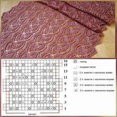 Diy Crafts - Knitting Patterns Lace Stitches Charts Ideas For 2019 Lace Knitting Stitches, Cable Knitting Patterns, Loom Knitting, Knitting Designs, Free Knitting, Crochet Patterns, Diy Crafts Knitting, Knitting Magazine, Stitch Patterns