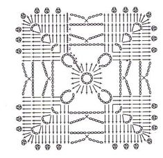 My favorite crochet granny square Crochet Doily Diagram, Crochet Motif Patterns, Crochet Blocks, Crochet Chart, Crochet Squares, Thread Crochet, Love Crochet, Crochet Granny, Crochet Designs