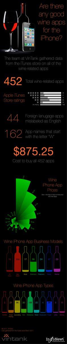 Best iPhone iOS Wine Apps!!
