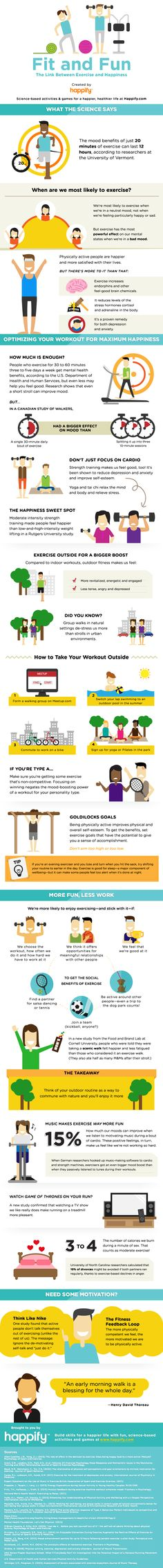 exercise and happiness infographic