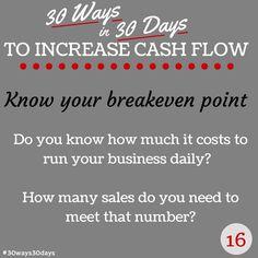 Know your break even point #30ways30days