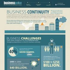 CDC Foundation Business Pulse: Business Continuity