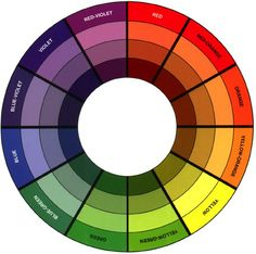 Colour Theory - Make up application. Colour wheel to pick opposite color of your eyes for complementary colours and colours to make your eyes pop!!