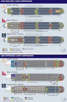 A380 Cabin Comparison