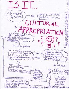 // Reena's Flowchart of Cultural Appropriation