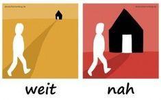 In der Reihe Die 200 wichtigsten deutschen Adjektive lernt ihr die wichtigsten deutschen Adjektive in Gegensatzpaaren. Seht euch die einzelnen Beiträge im Blog an, denn dort findet ihr neben vielen…