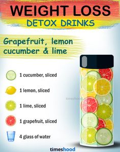 How to lose weight. Grapefruit cucumber lemon weight loss drink. best detox drinks for fat burning. Effective Detox water for weight loss