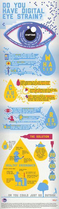 infographic: Do You Have Digital eye strain  http://ift.tt/1uztVgB http://ift.tt/1Owlyga