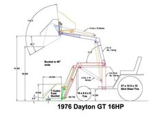 Garden Tractor Loader Plans Free PDF plans for building a garden ...