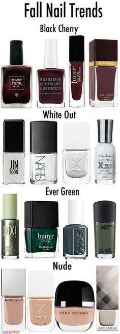 Fall Nail Trends - #fallpolish #fallnails #polish #fall2014trend #nails #acheekyfox