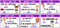 Les Homophones, Autism Education, French Expressions, Cycle 3, Social Stories, New School Year, Educational Activities, Montessori, Homeschool