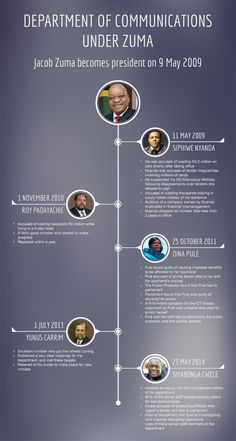 The mess at the Department of Communications clearly shows why it is so difficult for Zuma's government to achieve anything constructive. Jacob Zuma, Infographics, Infographic, Info Graphics, Visual Schedules