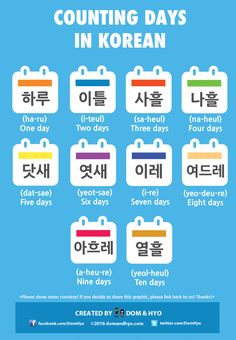 How to Count or Say Number of Days in Korean