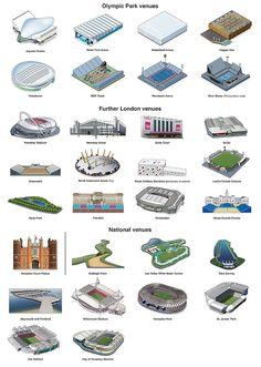 Olympics 2012 in infographics: logistics London Summer Olympics, Beijing Olympics, Soccer Stadium, Football Stadiums, Olympic Games Sports, Olympic Gymnastics, Axonometric View, Stadium Architecture, Olympic Venues