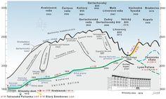Sliezsky dom Chart, Map, Location Map, Maps