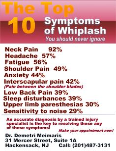 Ten Whiplash Symptoms You Should Never Ignore! Whiplash symptoms you should never ignore!Never Never Never Never may refer to Whiplash Injury, Car Accident Injuries, Neck Injury, Shoulder Injuries, Chiropractic Care, Low Back Pain, Neck Pain, Physical Therapy, Acupuncture