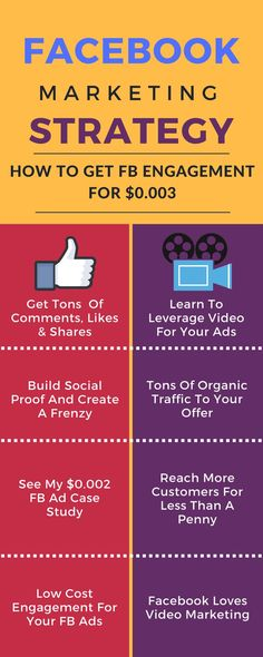 Don t spend another dollar on Facebook Marketing until you watch this FREE  Video Training 184a2fe03188