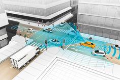Great article detailing how autonomous cars are safe. #SaferCarsSaferRoads