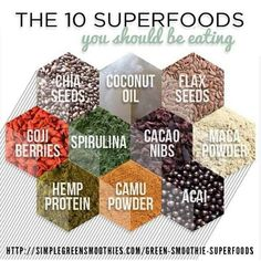 SUPERFOODS Chia seeds Coconut oil (I hate the taste of coconut!) Flax seeds Goji berries Spirulina Cacao nibs Maca powder Hemp protein Camu powder Acai (a word with 3 syllables) Best Smoothie, Protein Smoothies, Smoothie Cleanse, Yummy Smoothies, Superfood Recipes, Smoothie Recipes, Maca Superfood, Superfood Powder, Smoothie Ingredients