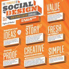 [Infographic] 7 principes voor sociale content » Door: Bissie -
