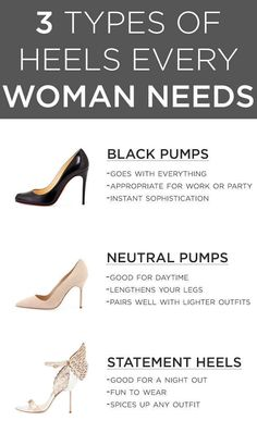 Know the essential types of heels out there.