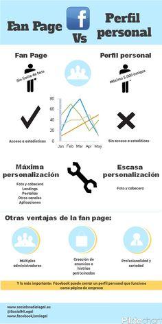 FaceBook: Fan Page vs perfil personal #infografia