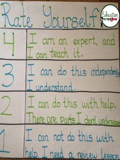 I wanted a place to post all of my anchor charts, so I decided to post them all here! As I get more, I will add to my collection. Enjoy!