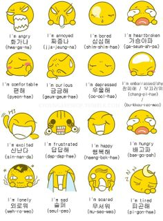 #learn #Korean #words #emotions #flashcard