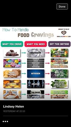 How to handle food cravings. Healthy alternatives for your not so healthy pregnancy cravings. Healthy Tips, Healthy Choices, Healthy Snacks, Healthy Recipes, Eating Healthy, Stay Healthy, Healthy Habits, Vitamix Recipes, Healthy Beauty