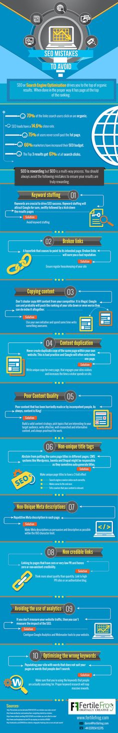 SEO Tactics You Must Stop Right Away [INFOGRAPHIC] | Social Media Today