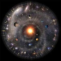 (disambiguation) Cosmos generally refers to an orderly or harmonious system. Cosmos or Kosmos may also refer to: Cosmos, Galaxy Space, Galaxy Art, Oort Cloud, Space And Astronomy, Space Planets, Hubble Space Telescope, Our Solar System, Galaxy Wallpaper
