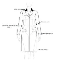 The Chesterfield Coat