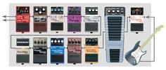 How to chain your guitar effects pedals to get that perfect sound - Guitar Effects Roland UK Boss Guitar Pedals, Guitar Pedal Board, Boss Pedals, Diy Guitar Pedal, Guitar Rig, Guitar Effects Pedals, Music Guitar, Cool Guitar, Playing Guitar