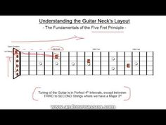 chords etc on pinterest guitar lessons blues guitar lessons and guitar. Black Bedroom Furniture Sets. Home Design Ideas