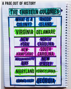 Colonial America | Lesson Plans | American History | Social Studies | High School | Middle School | Interactive Notebook | Graphic Organizers | Unit | Activities | Lessons | Projects | Teaching | Thirteen Colonies | Mayflower | Native Americans | New England | Colonies
