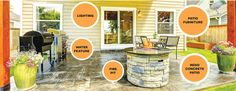 Summer projects you can enjoy even while you are in the process of #selling your #home.