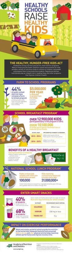 Healthy Schools Rais