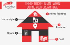 What do you consider before buying your dream home? Here some points to start with. =