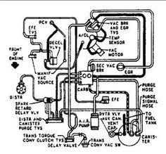 77 el camino vacuum lines diagrams Vacuum lines