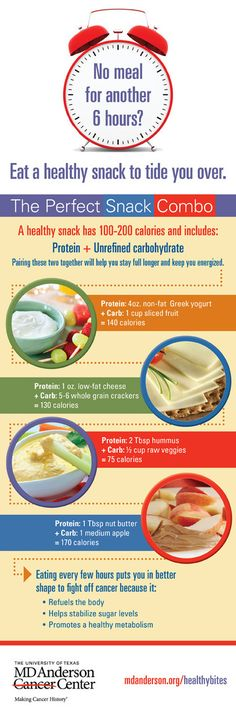 Infographic Healthy Cancer-Fighting Snack   MD Anderson Cancer Center