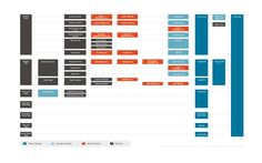 template-hierarchy.png 2880×1800 pixels