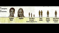 BLOG DO IRINEU MESSIAS: Fernando Morais e as babás que não têm nome